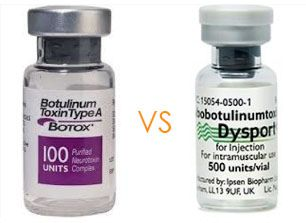Botulinum toxin type A, Botox 100 units vs Dysport 500 units